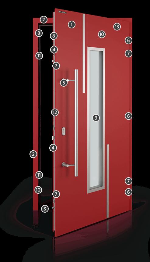 drzwi-NOVA-charakterystyka